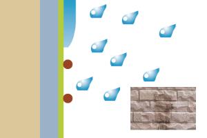 ②雨が降り、親水面に水滴が付着します。