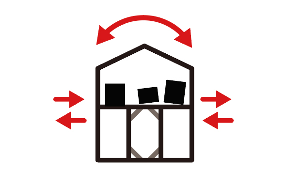 「耐震」の不足分を「制震」で補う家