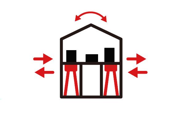 「耐震」で基準を満たした上で「制震」で安心・安全を向上させた家