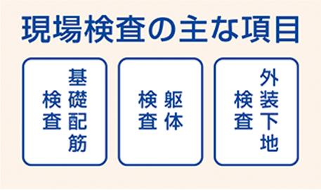 公的機関検査システム